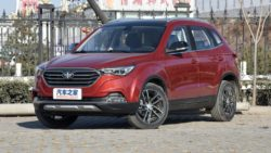 FAW and the Booming Crossover SUV Segment 46