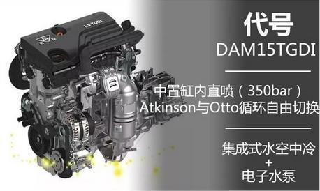 Changan Develops New 1.5T Engine 2