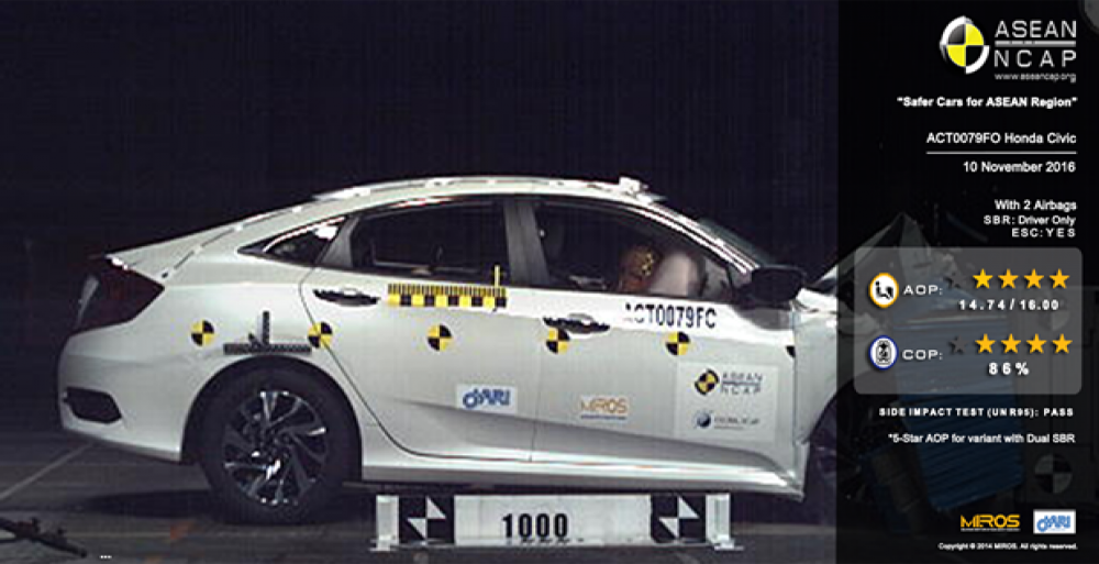 5 Star ASEAN NCAP rating for 10th Generation Honda Civic 4