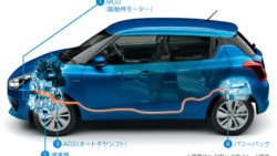 Suzuki Swift Hybrid launched in Japan, Goes 32.0 Km per Liter 4