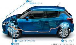 Suzuki Swift Hybrid launched in Japan, Goes 32.0 Km per Liter 3