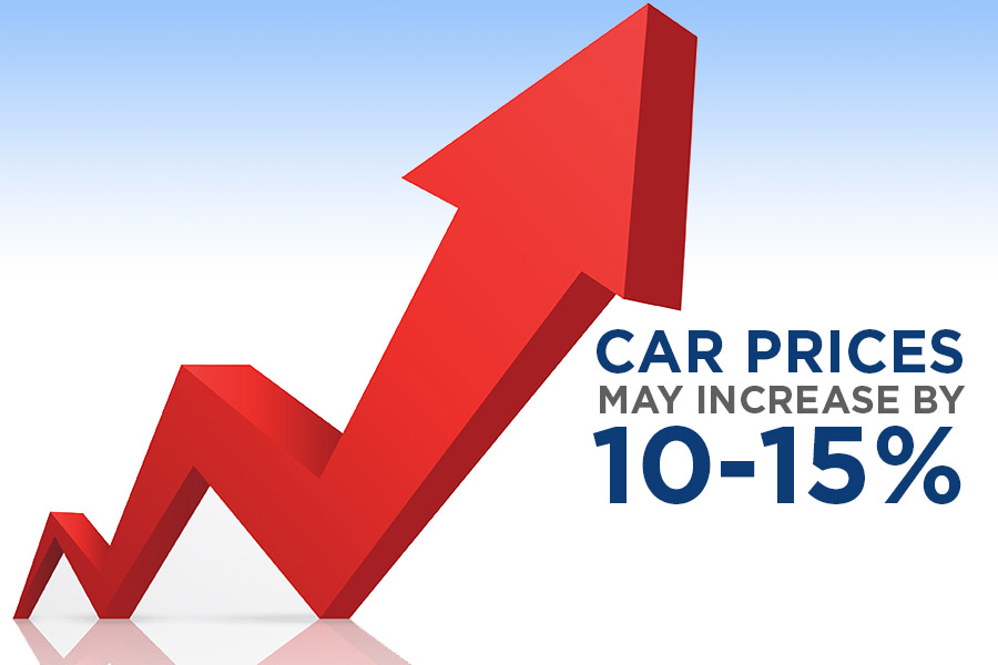 Rupee Devaluation Against Dollar- Car Prices May Increase Up To 15% 20