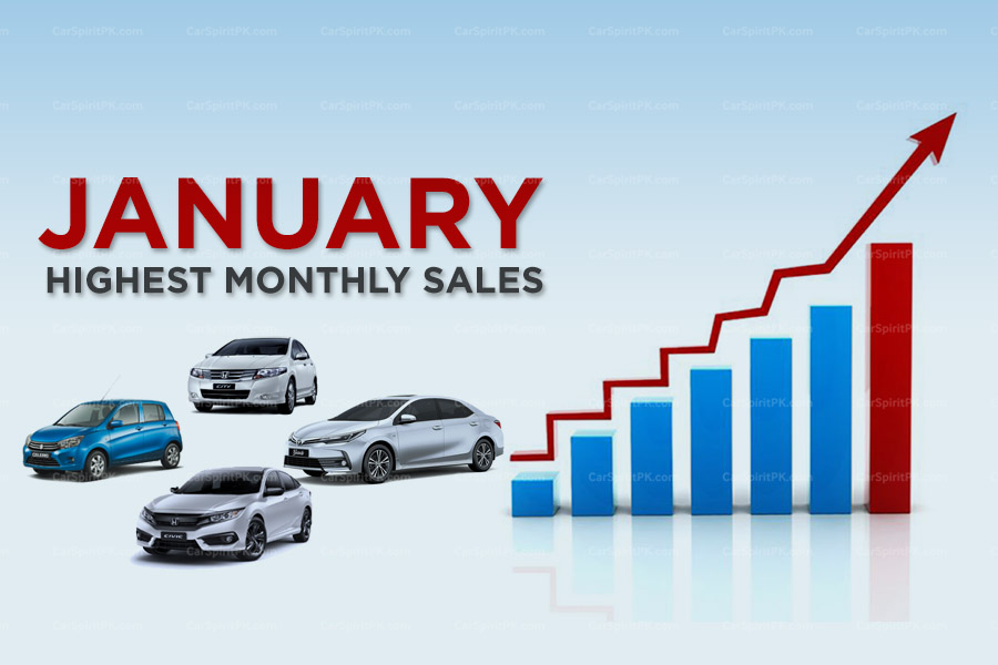Auto Sales Hit Highest Monthly Figure for January 1