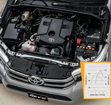 2018 Toyota Hilux Revo Launched with New 2.8L Engine 3
