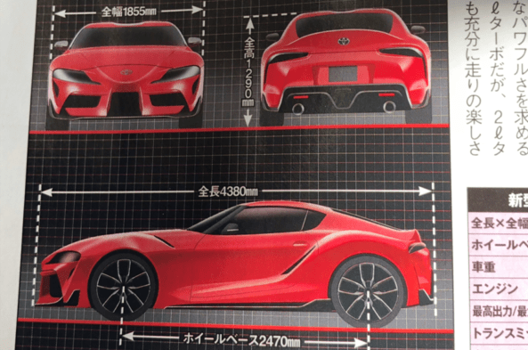 2019 Toyota Supra: Renderings and Statistics Leaked 3