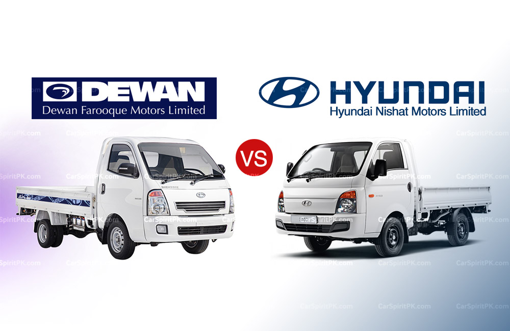 Hyundai-Nishat Not Happy With Daehan-Shehzore 5