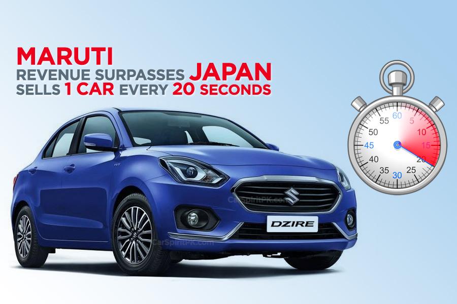 Maruti Overtakes Suzuki Japan Revenues- Sells 1 Car Every 20 Seconds 1