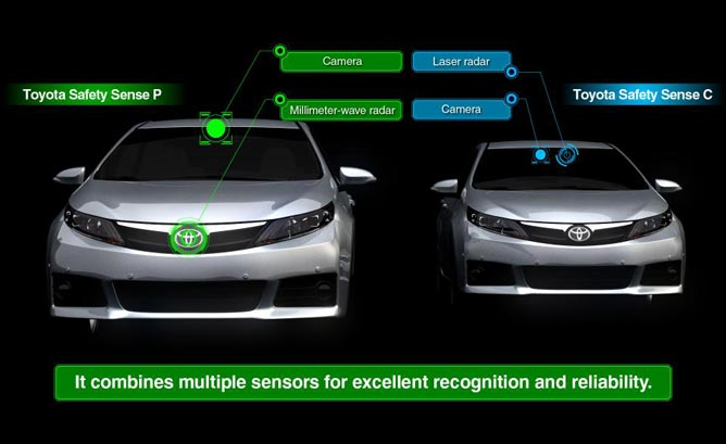 Toyota to Launch 'Talking Vehicles' in 2021 1