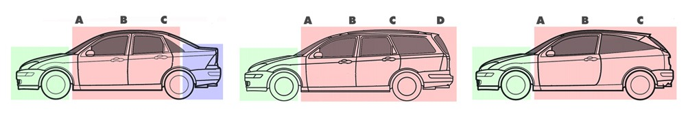 Classification of Cars on the basis of Body Type 3