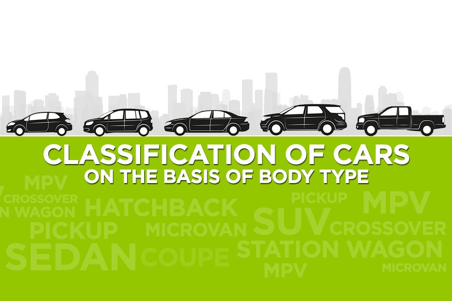 Classification of Cars on the basis of Body Type 1