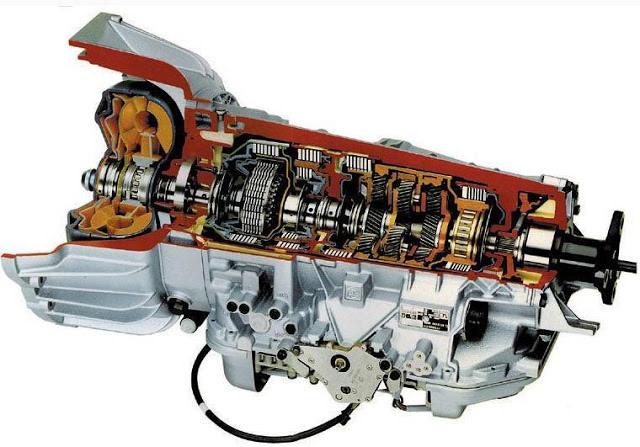 Automatic vs Manual vs CVT: Different Transmission Types Explained 7