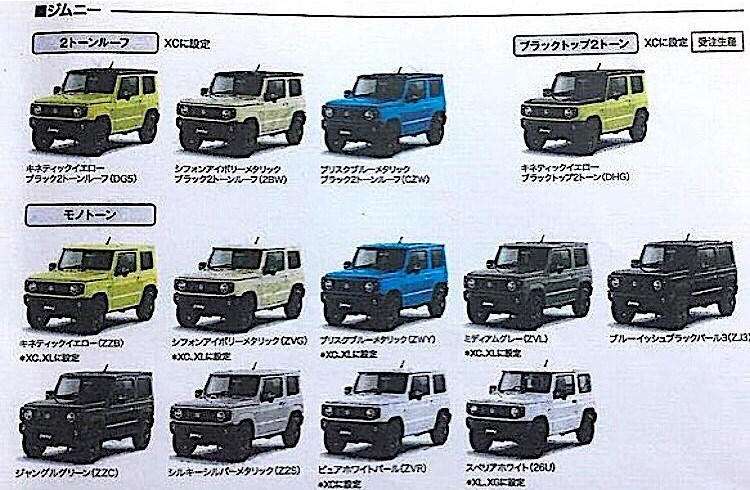 All-new Suzuki Jimny- More Information Available 5
