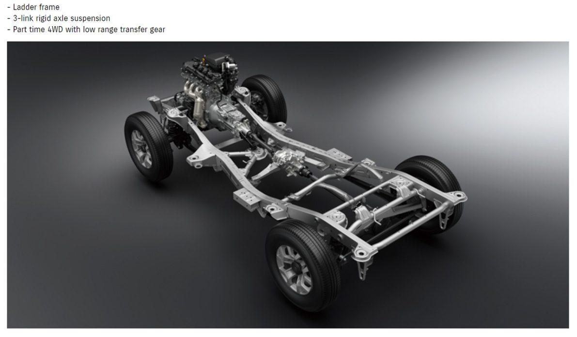 All-new Suzuki Jimny & Jimny Sierra Officially Revealed 14