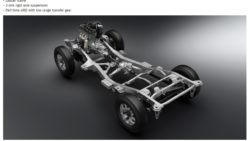 All-new Suzuki Jimny & Jimny Sierra Officially Revealed 20
