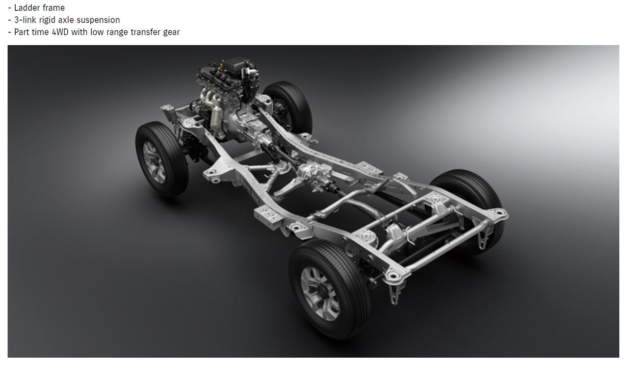 All-new Suzuki Jimny & Jimny Sierra Officially Revealed 5