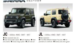 All-new Suzuki Jimny & Jimny Sierra Officially Revealed 19