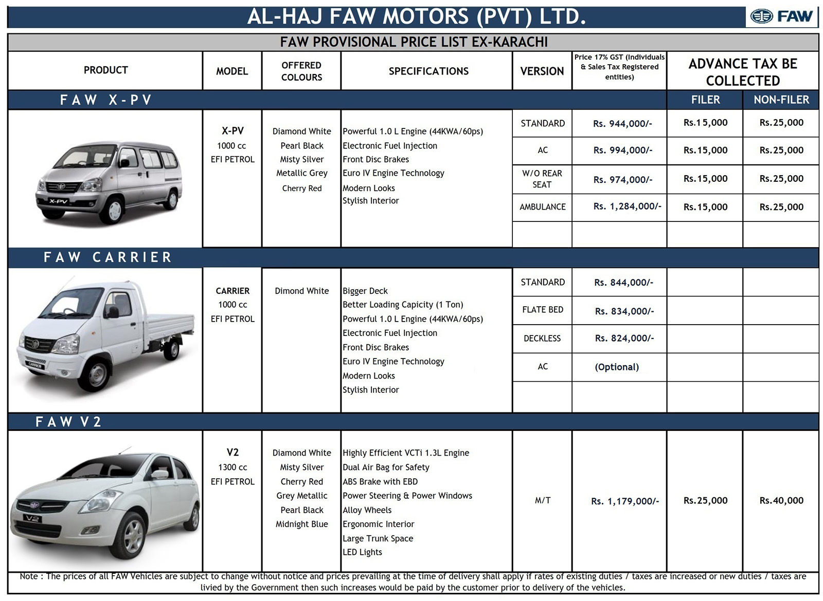 Al-Haj FAW Revises Car Prices Again 1