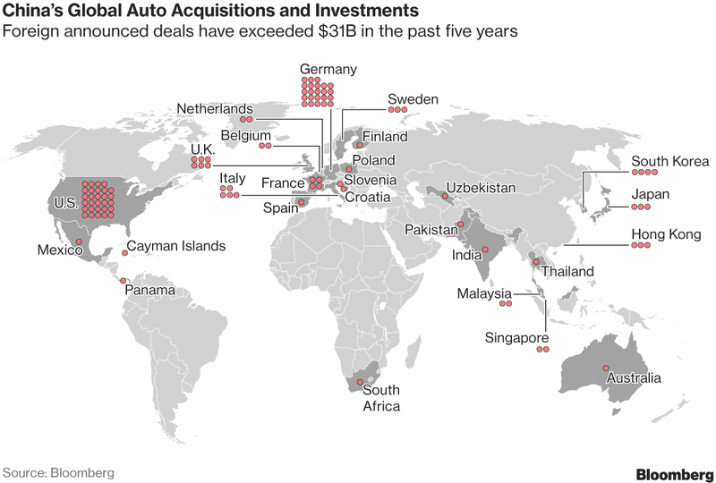 China's Automobile Revolution is Going Global 3