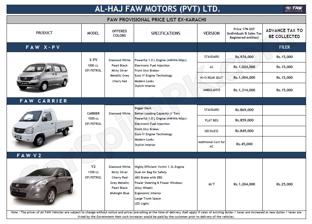 FAW Car Prices Revised- July 2018 5