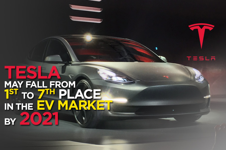 Tesla May Fall from 1st to 7th Place in the EV Market by 2021 1