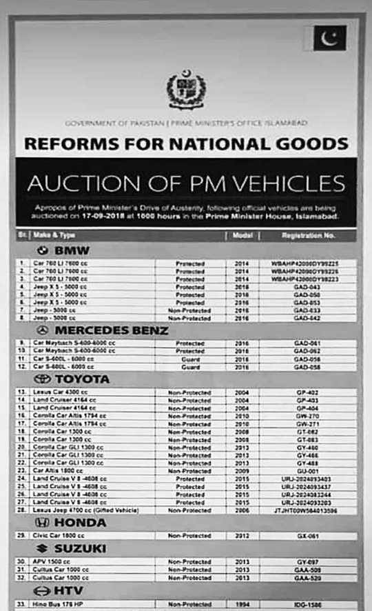 Federal Govt Puts Excessive PM House Vehicles on Auction 1