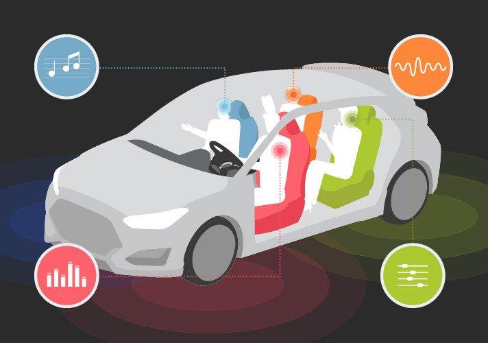 Kia Creates Separate Sound Zones Inside a Car 2