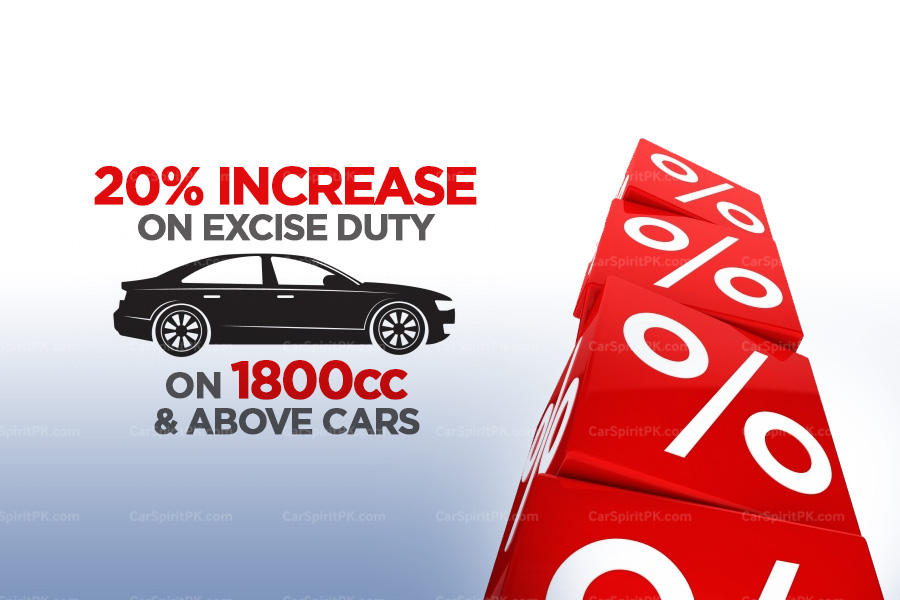 Excise Duty on 1800cc & Above Cars Increased to 20% 2