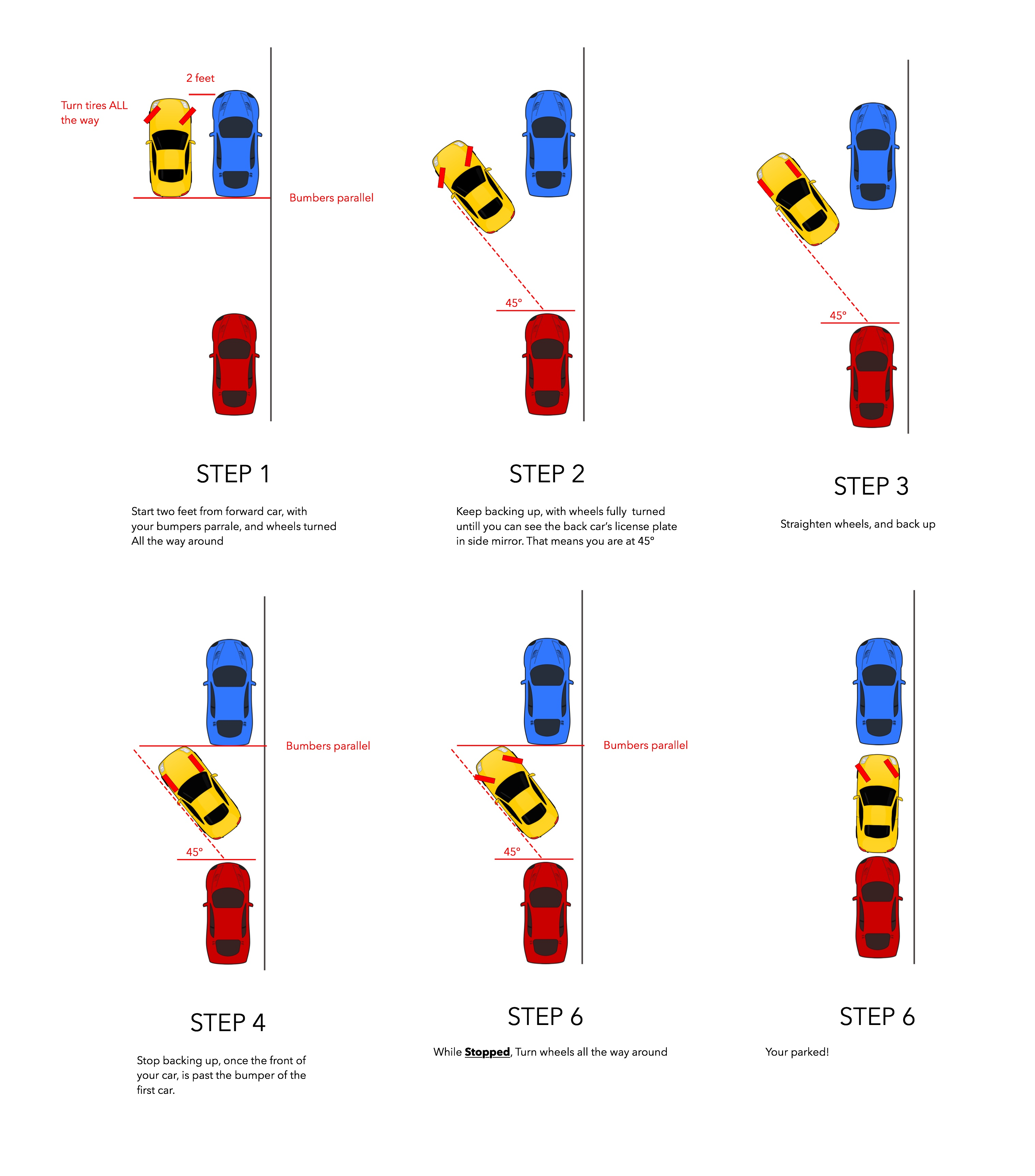 Guide: The Right Way to Parallel Park 5