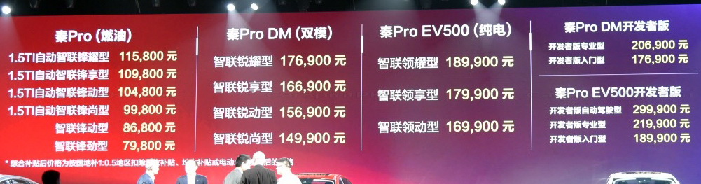 2018 BYD Qin Pro Launched 10