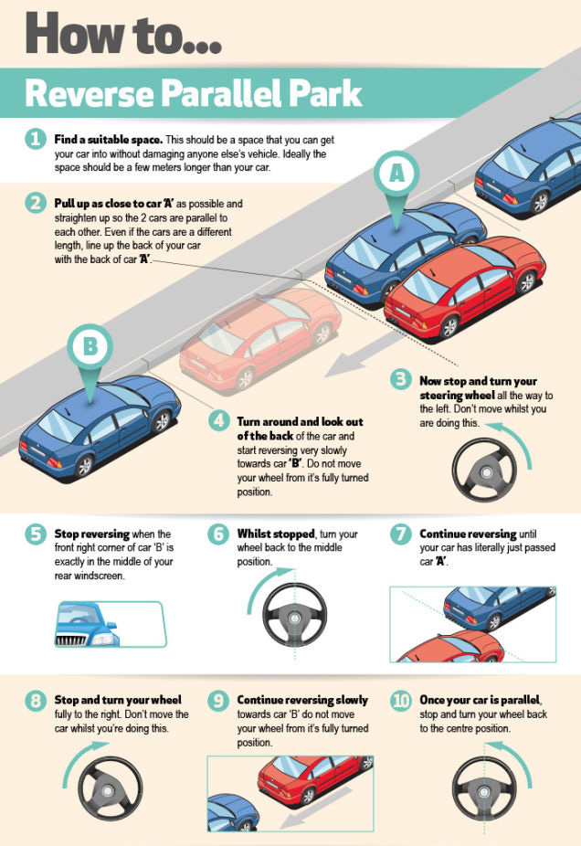 Guide: The Right Way to Parallel Park 11