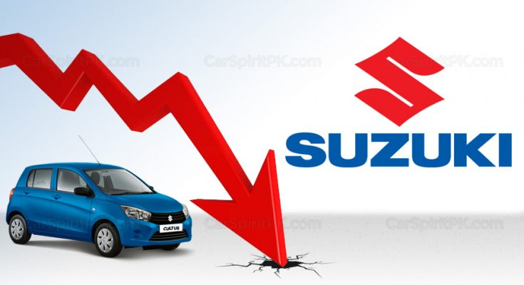Pak Suzuki Posts 55% Decline in 9 Month Net Profit 1