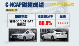 Changan Raeton CC Got 5 Stars from CNCAP Crash Tests 5