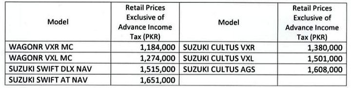 Pak Suzuki Prices Revised for the 5th Time in 2018 2