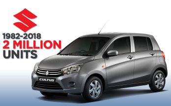 Pak Suzuki Achieves 2 Million Units Production Milestone in Pakistan 9