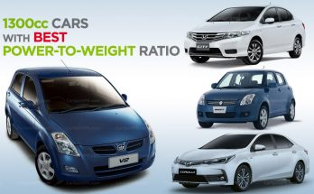 1300cc Cars with Best Power-to-Weight Ratio in Pakistan 21