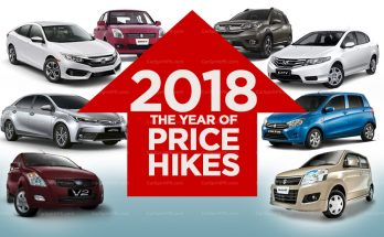 2018 The Year of Price Hikes 12