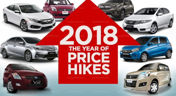 2018 The Year of Price Hikes 1