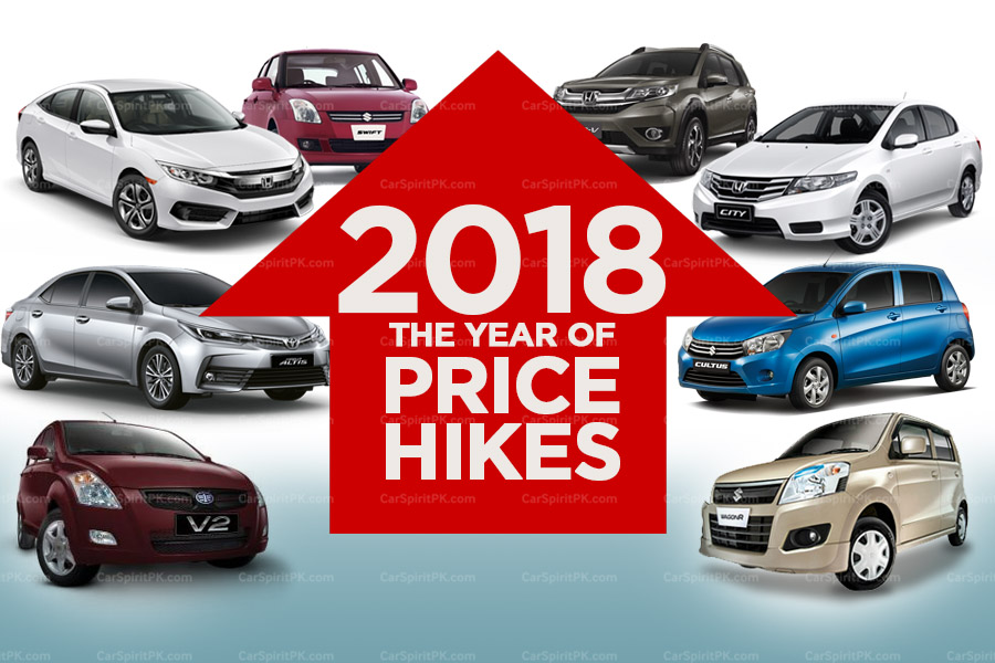 2018 The Year of Price Hikes 10
