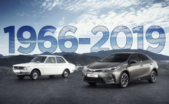 Toyota Corolla- All Generations 2