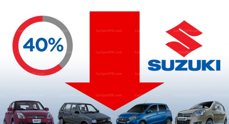 Pak Suzuki Production Reduced by 40% 1