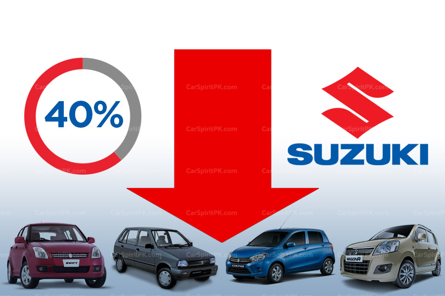 Pak Suzuki Production Reduced by 40% 7