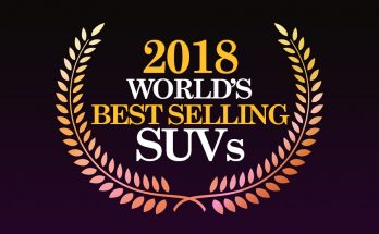 2018- World's Best Selling SUVs 8