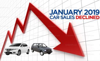 Car Sales Declined in January 2019 8