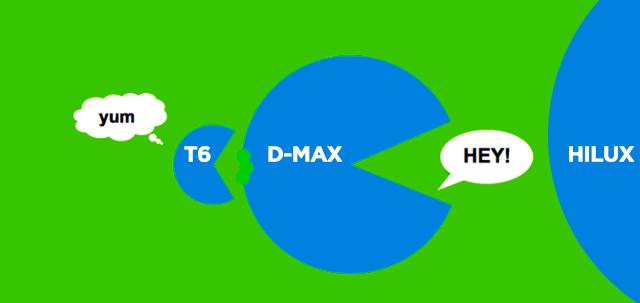 Will JAC T6 Create Problems for Isuzu D-Max? 12