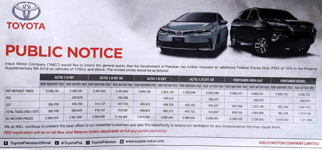 Honda Toyota Prices Revised Carspiritpk