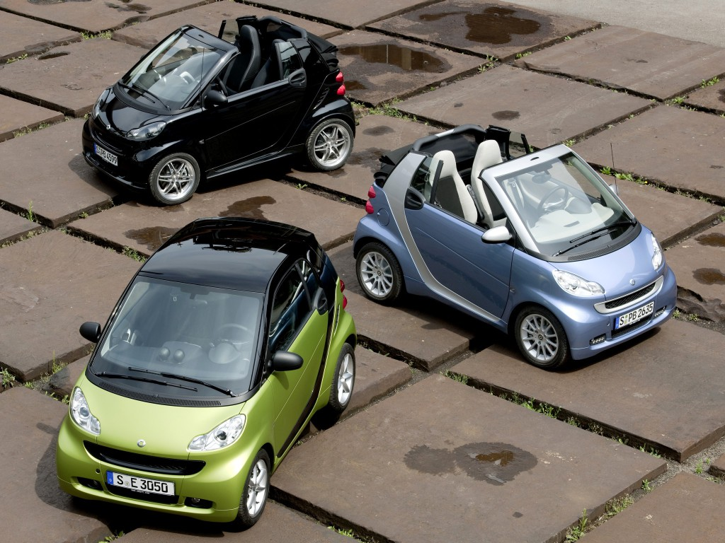 Geely and Daimler to Jointly Build Smart Cars in China 5