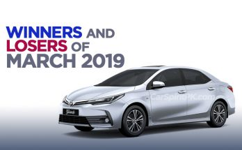 Winners and Losers of March 2019 1