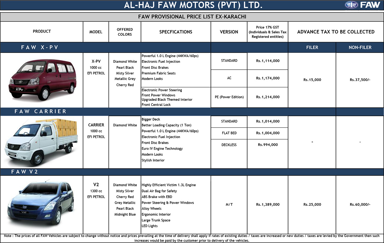 Al-Haj FAW Vehicle Prices Increased 2
