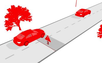 3-second Rule- The Safe Following Distance 23