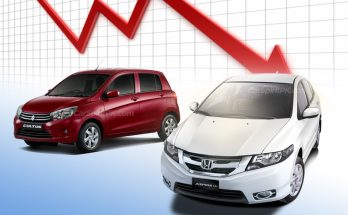 Automobile Sales Dipped 8% in FY-2019 17